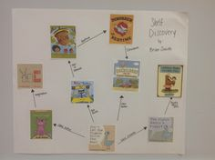 Students Recommend Favorite Books With Shelf Discovery