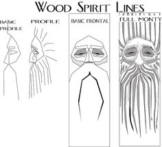 Schpoingle: Knife only wood spirit video supplement illustration: