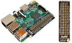A detailed and well-written introduction to using Node RED on your Raspberry Pi to get things happening — Dougas       Read Worksheet - G...