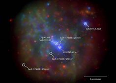 Recent observations by NASA's Swift spacecraft have provided scientists a unique glimpse into the activity at the center of our galaxy and led to the discovery of a rare celestial entity that may help them test predictions of Albert Einstein's theory of general relativity. This X-ray image of the galactic center merges Swift XRT observations through 2013. Sgr A* is at center. Low-energy X-rays (300 to 1,500 electron volts) are shown in red, medium-energy (1,500 to 3,000 eV) in green, and…