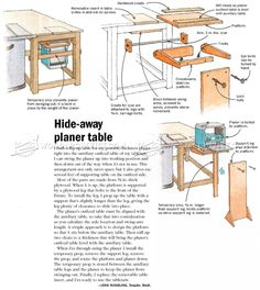 Hide-Away Planer Table - Planer Tips, Jigs and Fixtures | WoodArchivist.com