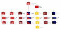 File:Struttura della Brigata Pinerolo.gif