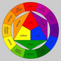 colour_wheel.gif