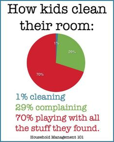 Funny pictures about When Kids Clean Their Room. Oh, and cool pics about When Kids Clean Their Room. Also, When Kids Clean Their Room photos. Funny Relatable Memes, Funny Texts, Funny Jokes, Hilarious, Funniest Memes, Funny Pie Charts, Struggle Is Real, Funny Pins, Funny Stuff
