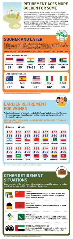 Retirement Ages More Golden for Some #Infographic #Pension