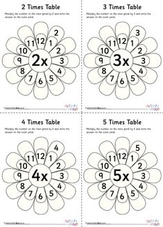Times Tables Worksheets , Opt for the table you wish to practise from the subsequent. It's too tough to put the entire table in your memory simultaneously. Knowing times tables. 2 Times Table Worksheet, Times Tables Worksheets, Kids Math Worksheets, Times Tables Games, Learning Multiplication, Teaching Math, Multiplication Strategies, Math Tables, Fun Math Activities