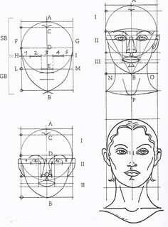 The Golden Ratio in 3D human face modeling – valentin schwind