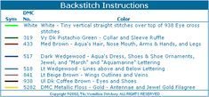 Toddler Birthstone Fairy March Aquamarine Free Cross Stitch Pattern 4/5