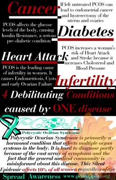 Ovarian Cysts Diet-Remedies - Get educated. Its real.PCOS - 1 Weird Trick Treats Root Cause of Ovarian Cysts In Dys - Guaranteed! Endometrial Cancer, Polycystic Ovarian Syndrome, Ovarian Cyst, Pcos Infertility, Endometriosis, Pcos Diet, Get Educated, Insulin Resistance, Women Health