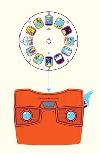 View Master Hero Shot - Threadless