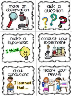 Classroom Freebies: Scientific Method Cards - great for science journals or separate learning centres/stages! Kid Science, 1st Grade Science, Primary Science, Preschool Science, Middle School Science, Science Classroom, Science Lessons, Teaching Science, Science Education