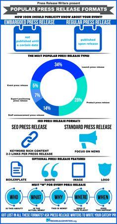 press-release-formats