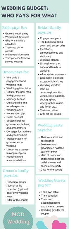 58 best wedding planning images on pinterest in 2018 dream wedding