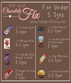 Get your chocolate Fix – For under 5 syns – Slimming world astuce recette minceur girl world world recipes world snacks Slimming World Sweets, Slimming World Syns List, Slimming World Syn Values, Slimming World Recipes Syn Free, Slimming World Plan, Slimming World Eating Out, Slimming Word, Slimming Eats, Chocolate Syns