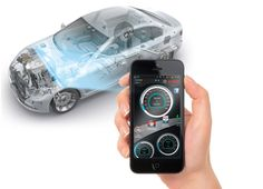 Big Market Research On Board Diagnostics, Vehicle Tracking System, Motorcycle News, Fibre, Market Research, Fujifilm Instax Mini, Engineering, Marketing, Hui