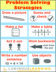 7 Rounding Word Problems 8 Problem Solving Strategies for the Math Classroom √ Rounding Word Problems . 8 Problem solving Strategies for the Math Classroom in Word Worksheets Math Worksheets, Math Resources, Math Strategies Posters, Subitizing Activities, Homeschooling Resources, Homeschool Math, School Resources, Math Problem Solving, Math Words