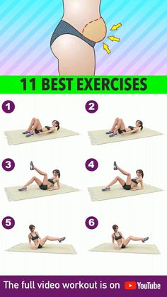 Flat Stomach: 11 Best Exercises At Home – Fitness Women Workout Full Body Gym Workout, Gym Workout Videos, Flat Belly Workout, Gym Workout For Beginners, Abs Workout Routines, Fitness Workouts, Butt Workout, Workout Women, Fitness Routines