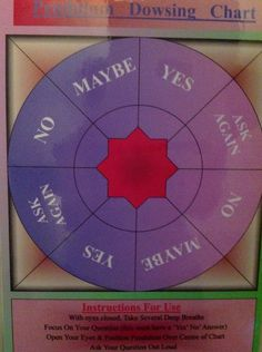 The Pendulum Dowsing Chart, Free Reading with each purchase, future, now,gift