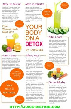 Some great information on how your body reacts to a Juicing Detox