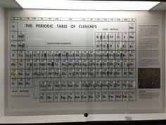 13 best periodic tables in museums images on pinterest museums western australian museum periodic table of elements perth western australia australia urtaz Gallery