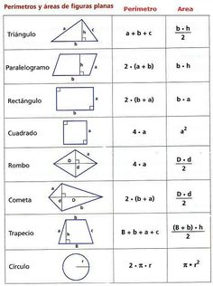 Education Discover Math Formulas and Constants High-Quality Reference Poster Geometry Formulas Mathematics Geometry Gcse Maths Maths Algebra Algebra Formulas Math Charts Maths Solutions Math Notes School Study Tips Geometry Formulas, Mathematics Geometry, Physics And Mathematics, Gcse Math, Maths Algebra, Math Formula Chart, Algebra Formulas, Maths Solutions, Math Notes