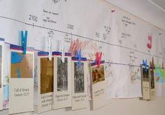 wall history timeline using Veritas Press cards