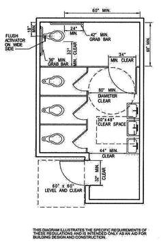 Handicap Restroom Measurements ya que el parqué inmobiliario español no está adaptado para los