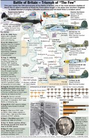 UK: Battle of Britain anniversary infographic Ww2 Facts, Military Operations, War Image, Battle Of Britain, Teaching History, Modern History, History Facts, World History, Military History
