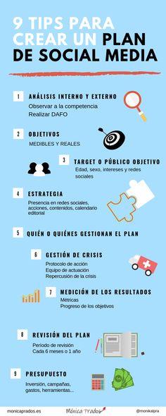 ¿Cómo elaborar un Plan de Social Media para Redes Sociales? Como Ser Community Manager, Target, La Red, Plans, Digital Marketing, Management, Branding, Social Media, Marketing Ideas
