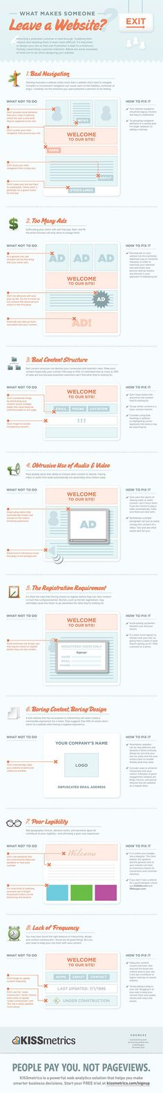 8 Reasons People Leave Your Website Without Buying From You   By www.Riddsnetwork.in