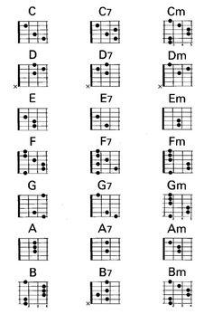 A Ukulele Chords / Ukulele Akkorde / A D Fis H (B) Tuning