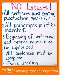 Writers Workshop Anchor Chart - Check out my collection of anchor charts for math, reading, writing, and grammar. I love anchor charts even though I'm not so great at making them! Also, get some tips for using anchor charts effectively in your classroom. Writing Strategies, Writing Lessons, Teaching Writing, Writing Skills, Writing Process, Writing In Math, Writing Station, Math Writing, Writing Lists