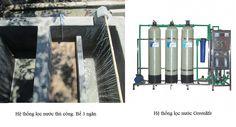 Hệ thống lọc nước nói riêng và hệ thống lọc nước sinh hoạt gia đình nói riêng nay đã trở thành một ngành công nghiệp to lớn. Sản phẩm máy lọc nước kế thừa nguyên lý lọc truyền thống nhưng được cải tiến và thử nghiệm nhằm đáp ứng tốt nhu cầu của đông đảo người sử dụng