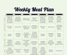 Candida Diet & Meal Plan, Recipes for Candida, Candidiasis Menu & Meals, Weekly Meal Planner