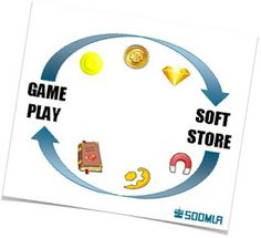 Getting Users to Your Store and Keeping Them There | SOOMLA