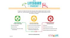 Being a lifeguard parent means allowing your children to navigate risks and develop confidence in their own decision making skills and limits. Physical Play, Danger Signs, Lifeguard, Decision Making, Confidence, Parenting, Let It Be, Children, Young Children
