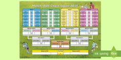 England Rugby: Rugby World Cup 2019 Fixtures Wall Chart England Rugby Team, Rugby Equipment, World Cup Games, World Cup Match, Rugby Club, Rugby World Cup, Scotland, Chart, Japan