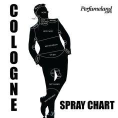 man-perfume-spots | Perfumeland.com Blog