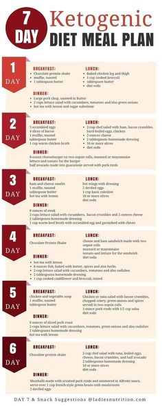 The ketogenic diet is a low-carb diet that can help you to lose weight. In this article we will show you 7-day Ketogenic diet meal plan. #healthyeatingtoloseweightbreakfast