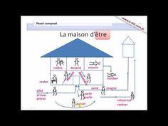Passé Composé - Gramatyka Języka Francuskiego Language, Map, Location Map, Languages, Maps, Language Arts