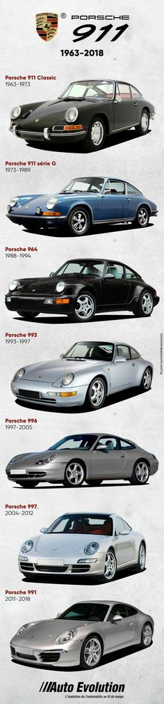 The Porsche 911 is a truly a race car you can drive on the street. It's distinctive Porsche styling is backed up by incredible race car performance. Porsche Sports Car, Porsche Models, Porsche Cars, Ford Models, Porsche 911 Cabriolet, Porsche 993, Porsche Carrera, Allroad Audi, Porsche 911 Classic