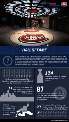 NUM3ROLO9Y - Canadiens Hall of Fame