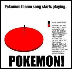 When the pokemon theme song starts playing chart