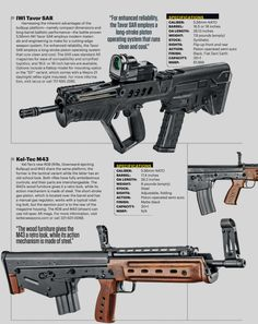 Weapons,IWI TAVOR SAR , KEL-TEC M43 , RIFLE Weapons Guns, Military Weapons, Guns And Ammo, Airsoft, Battle Rifle, Survival, Submachine Gun, Assault Rifle, Tactical Gear