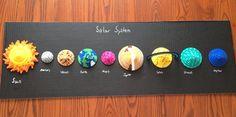 Perler Bead 5th grade Solar System Project.