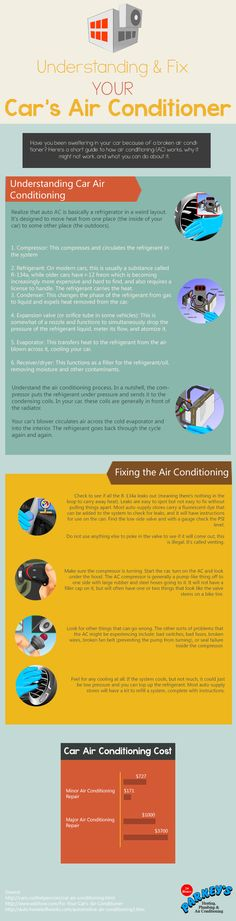 Have you been sweltering in your car because of a broken air conditioner? Here's a short guide to how air conditioning (AC) works, why it might not wo