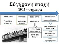World History, Boarding Pass, Education, Travel, Greek, Google, Viajes, Destinations, Traveling
