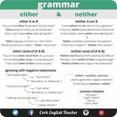 #either #neither #grammar #english #englishgrammar #elt