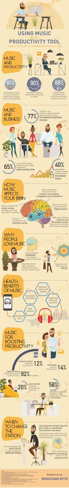 Using Music as a Productivity Tool
