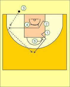 Basketball Conditioning, Basketball Plays, Siena, Football, Training, Sports, Drills, Boys, Hale Navy